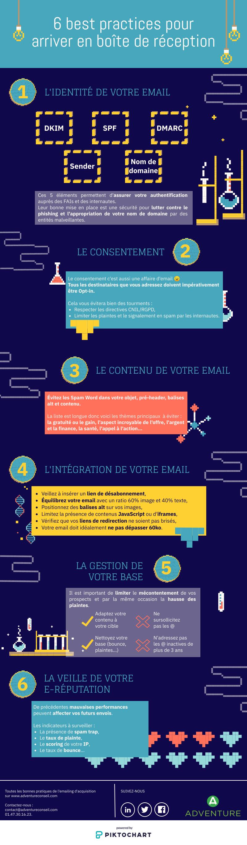 Infographie-arriver-en-inbox